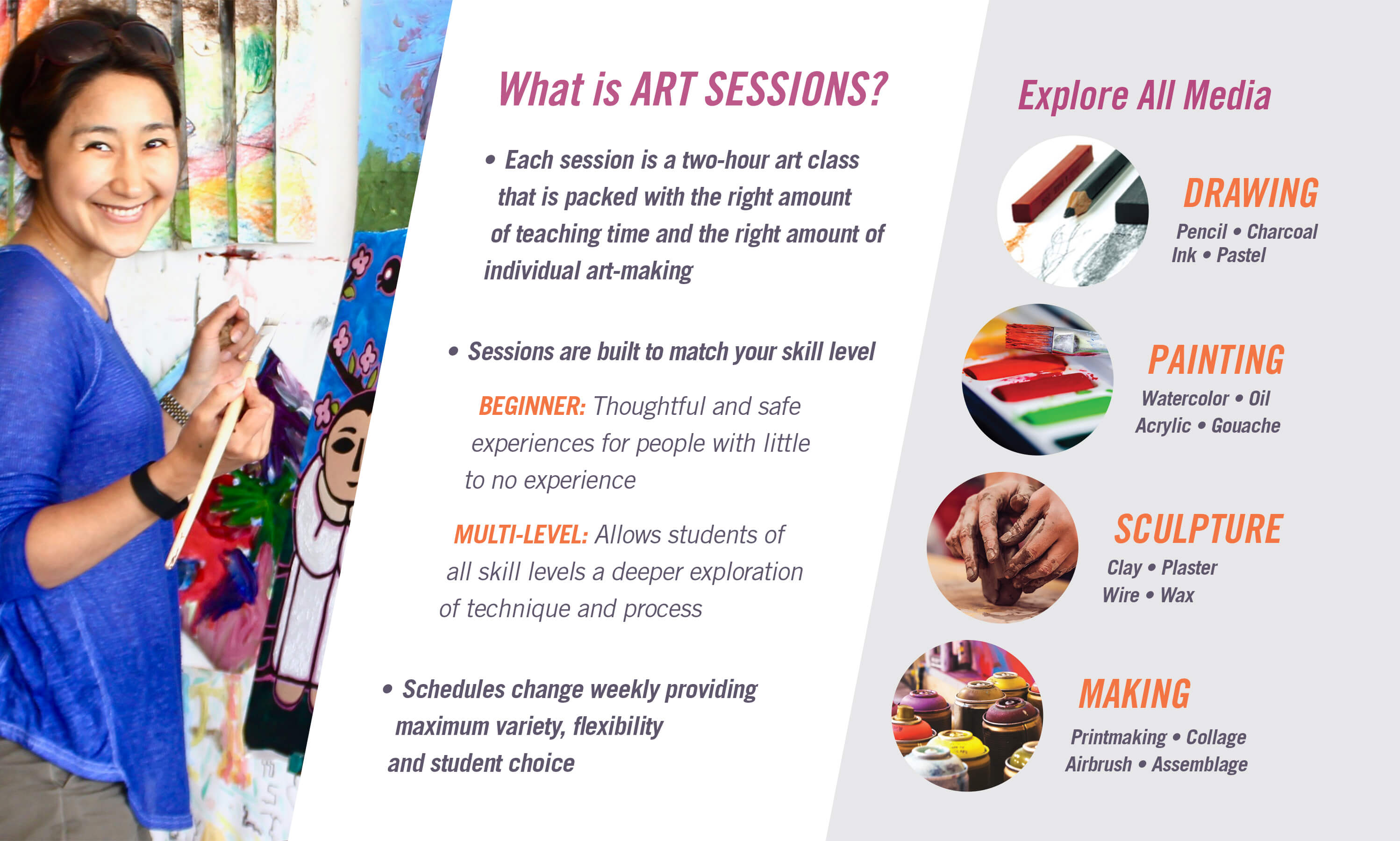 what is art sessions